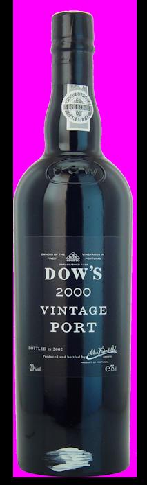 2000-DOW