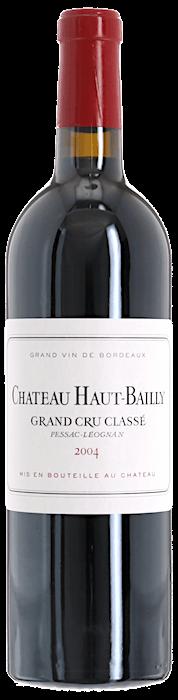 2004 CHÂTEAU HAUT BAILLY Cru Classé Pessac-Léognan, Lea & Sandeman